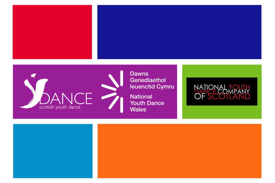 Celtic Collective with logos of Scottish Youth Dance, Dawns Genedlaethol Ieuenctid Cymru,